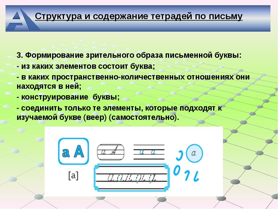 Структура и содержание тетрадей по письму 3. Формирование зрительного образа...