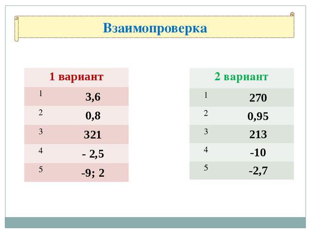 Взаимопроверка 1 вариант 1 3,6 2 0,8 3 321 4 - 2,5 5 -9; 2 2 вариант 1 270 2...