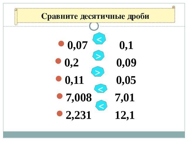 0,07 0,1 0,2 0,09 0,11 0,05 7,008 7,01 2,231 12,1 < > > < < Сравните десятич...