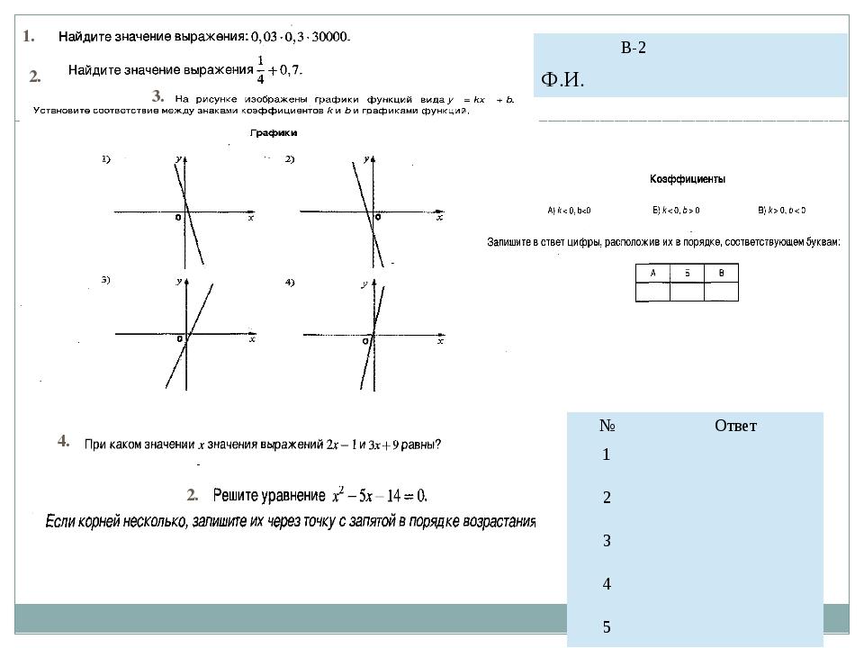 1. 2. 3. 4. 2. № Ответ 1 2 3 4 5 В-2 Ф.И.