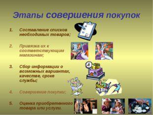 Этапы совершения покупок Составление списков необходимых товаров; Привязка их