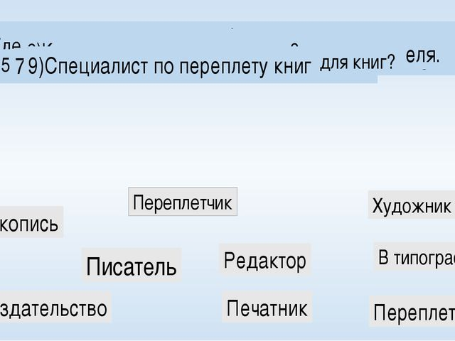 1) Как называетсятексткакого-нибудь произведения, написанный от руки или от...