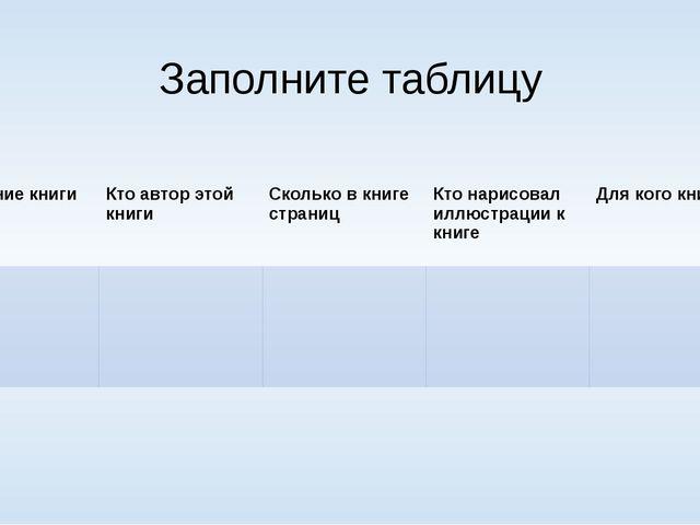 Заполните таблицу Название книги Кто автор этойкниги Сколько в книгестраниц К...