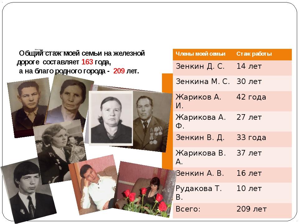 Моя семья (Общий трудовой стаж моей семьи составляет 209 лет.) Общий ст...