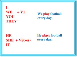 I WE + V1 YOU THEY HE SHE + VS(-es) IT We play football every day. He plays f