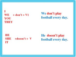 I WE + don't + V1 YOU THEY HE SHE +doesn't + V IT We don't play football ever