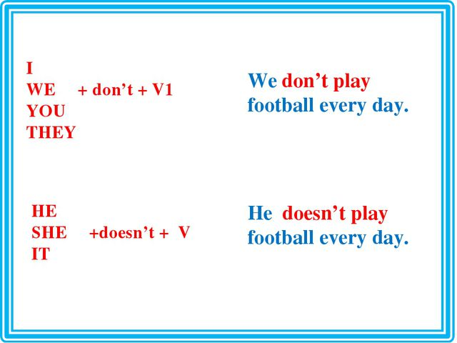I WE + don't + V1 YOU THEY HE SHE +doesn't + V IT We don't play football ever...