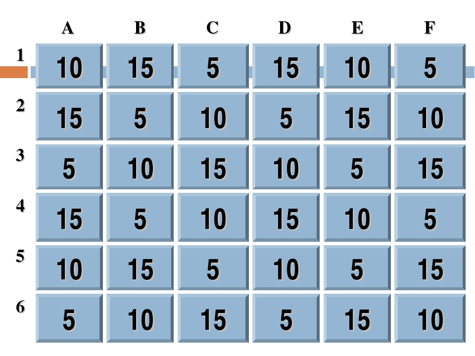 X X X X X X X X X X 10 15 5 15 10 5 15 5 10 5 15 10 5 10 15 10 5 15 15 5 10 1...