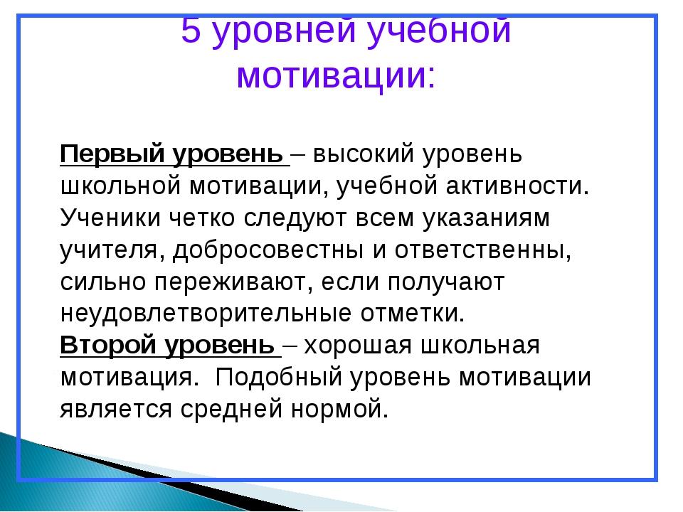 5 уровней учебной мотивации: Первый уровень – высокий уровень школьной мотив...