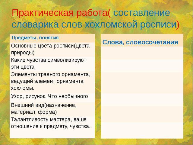 Практическая работа( составление словарика слов хохломской росписи) Предметы,...