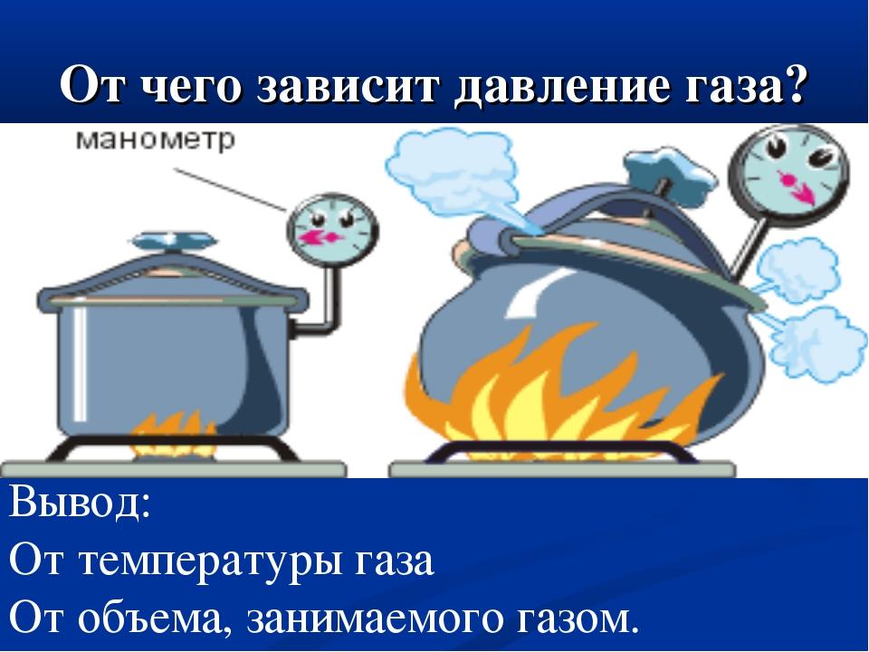 От чего зависит давление газа как зависит