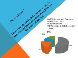 Do you know? I have recently conducted a survey about the most popular profes