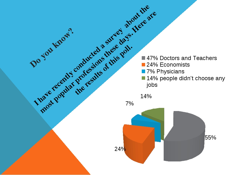 Do you know? I have recently conducted a survey about the most popular profes...