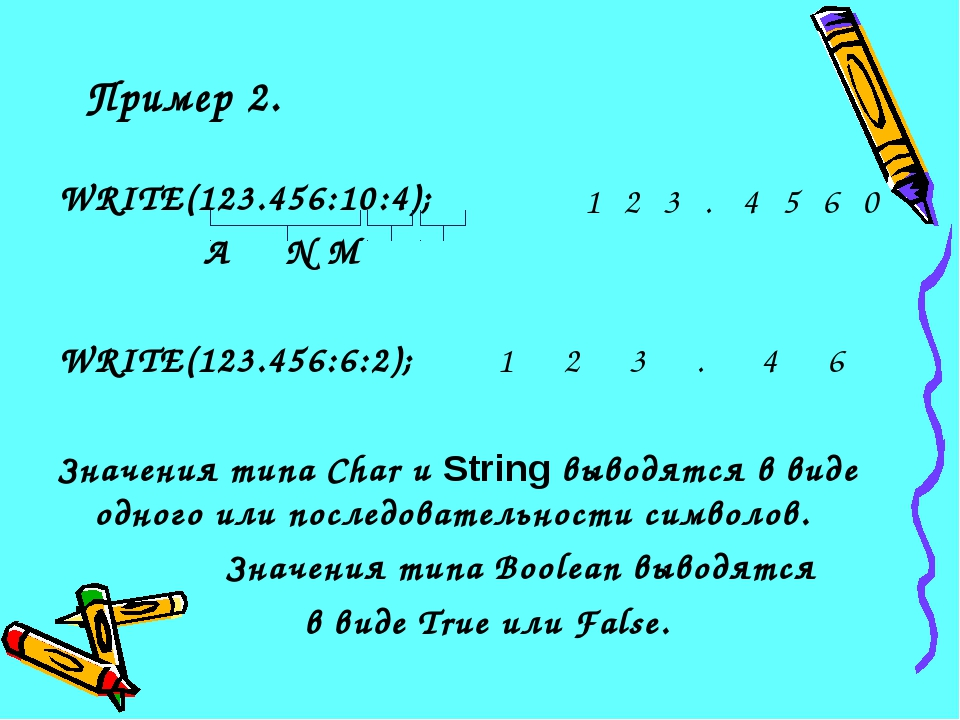 Пример 2. WRITE(123.456:10:4); A N M WRITE(123.456:6:2); Значения типа Char и...