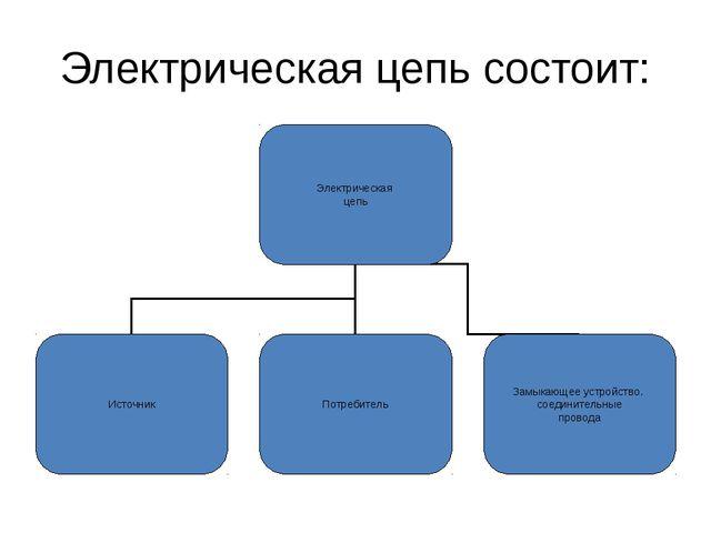 Электрическая цепь состоит: