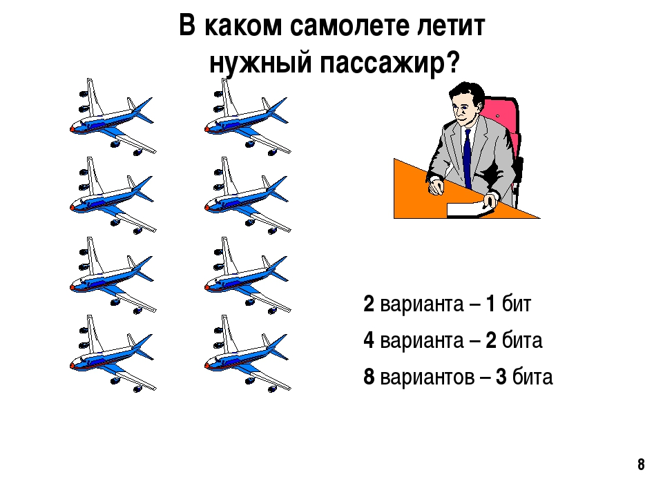 * В каком самолете летит нужный пассажир? 2 варианта – 1 бит 4 варианта – 2 б...