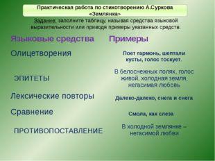 Практическая работа по стихотворению А.Суркова «Землянка» Задание: заполните