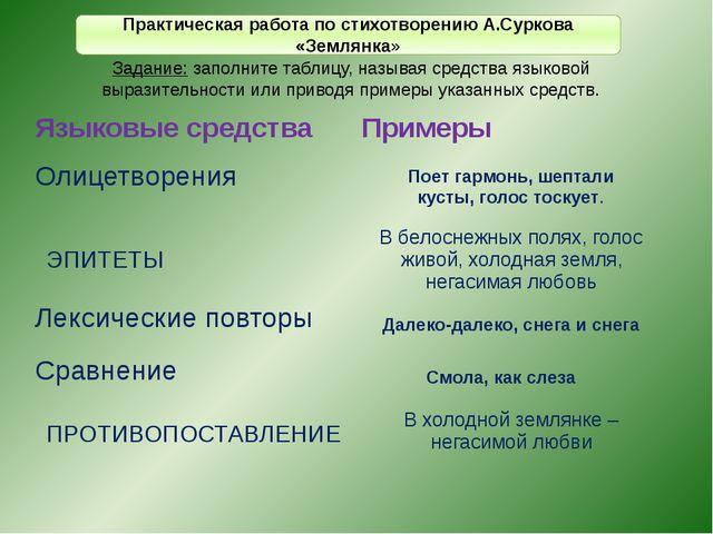 Практическая работа по стихотворению А.Суркова «Землянка» Задание: заполните...