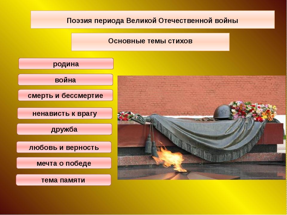 Поэзия периода Великой Отечественной войны Основные темы стихов  родина войн...