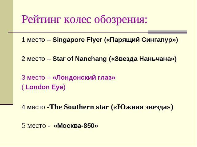 Рейтинг колес обозрения: 1 место – Singapore Flyer («Парящий Сингапур») 2 мес...