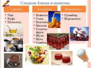 Сладкие блюда и напитки.