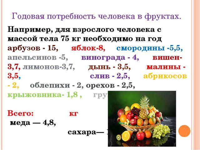 Годовая потребность человека в фруктах. Например, для взрослого человека с ма...