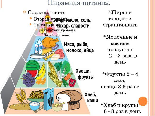 Пирамида питания. *Жиры и сладости ограничивать *Молочные и мясные продукты 2...