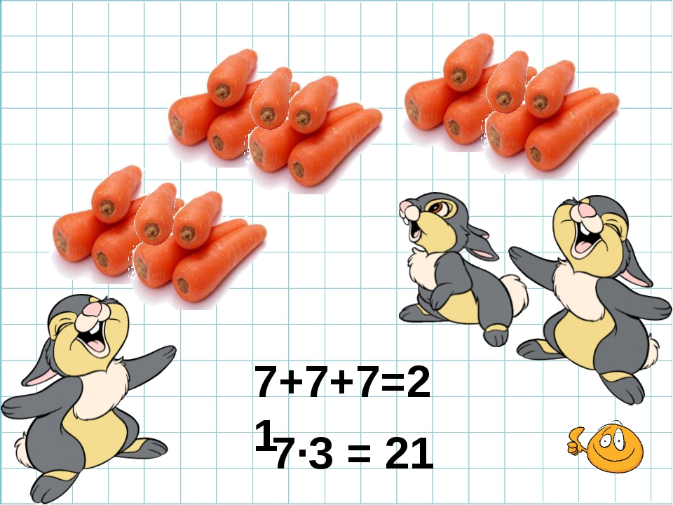 7·3 = 21 7+7+7=21