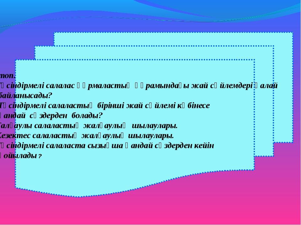 ІІ топ. 1.Түсіндірмелі салалас құрмаластың құрамындағы жай сөйлемдері қалай б...