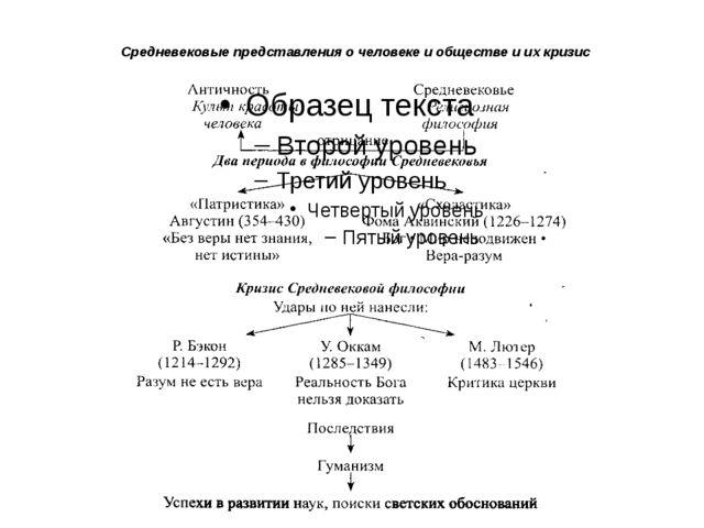 Средневековые представления о человеке и обществе и их кризис