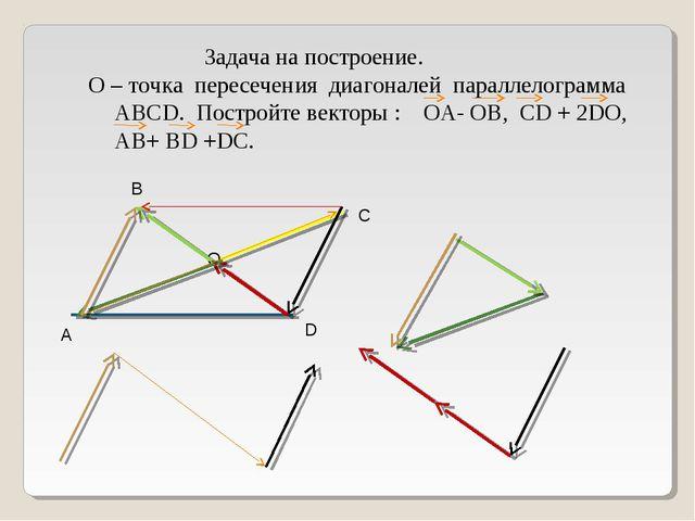 Задача на построение. О – точка пересечения диагоналей параллелограмма АВСD....