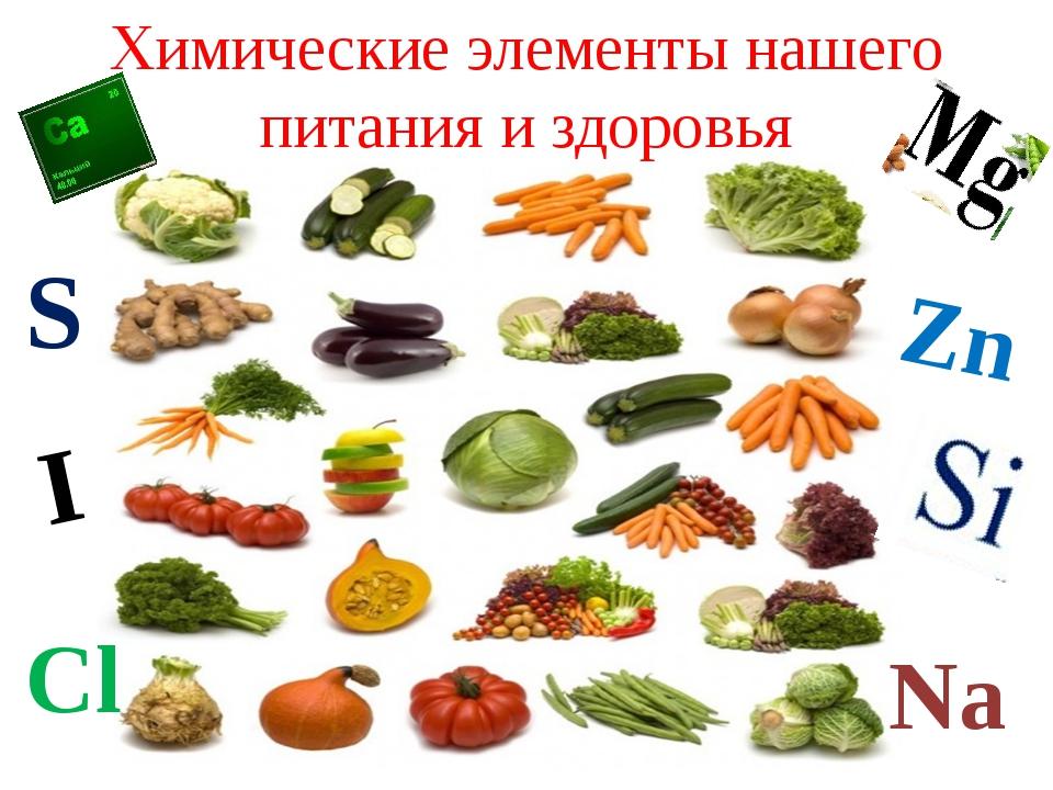 Химические элементы нашего питания и здоровья I S Cl Zn Na