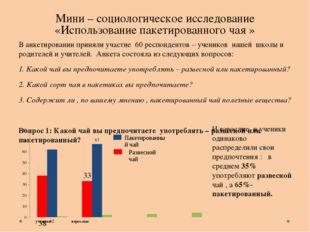 Мини – социологическое исследование «Использование пакетированного чая » В ан
