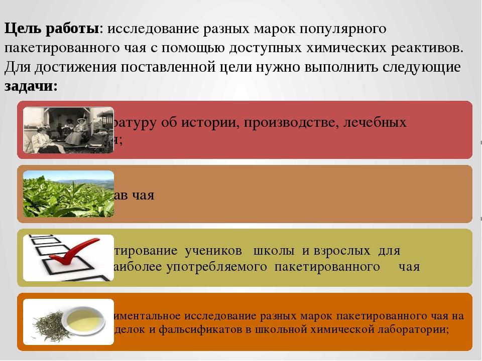 Цель работы: исследование разных марок популярного пакетированного чая с помо...