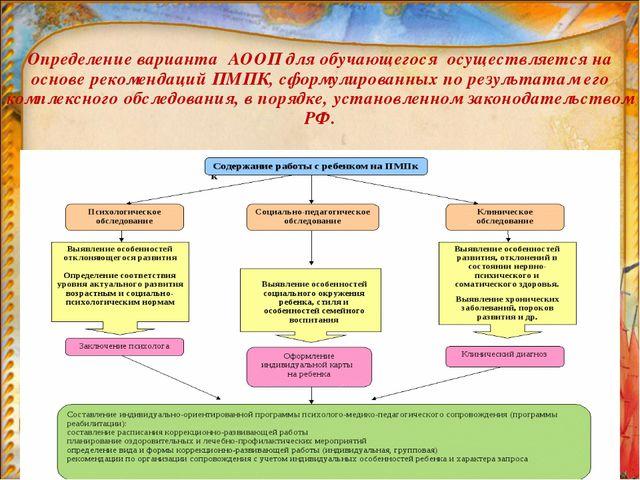 Определение варианта АООП для обучающегося осуществляется на основе рекоменд...