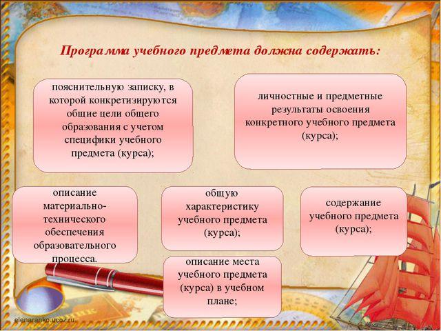 Программа учебного предмета должна содержать: пояснительную записку, в котор...