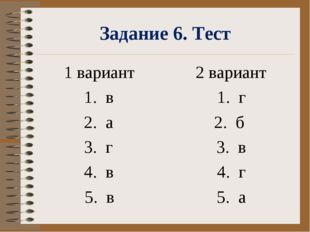 Задание 6. Тест 1 вариант 1. в 2. а 3. г 4. в 5. в 2 вариант 1. г 2. б 3.