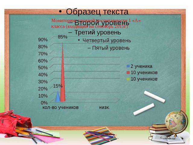 Мониторинг уровней воспитанности 1 «А» класса (входящий на сентябрь 2015г)