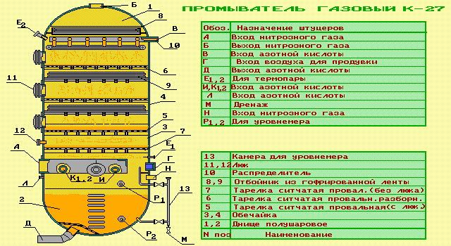 промыватель газовый К-27