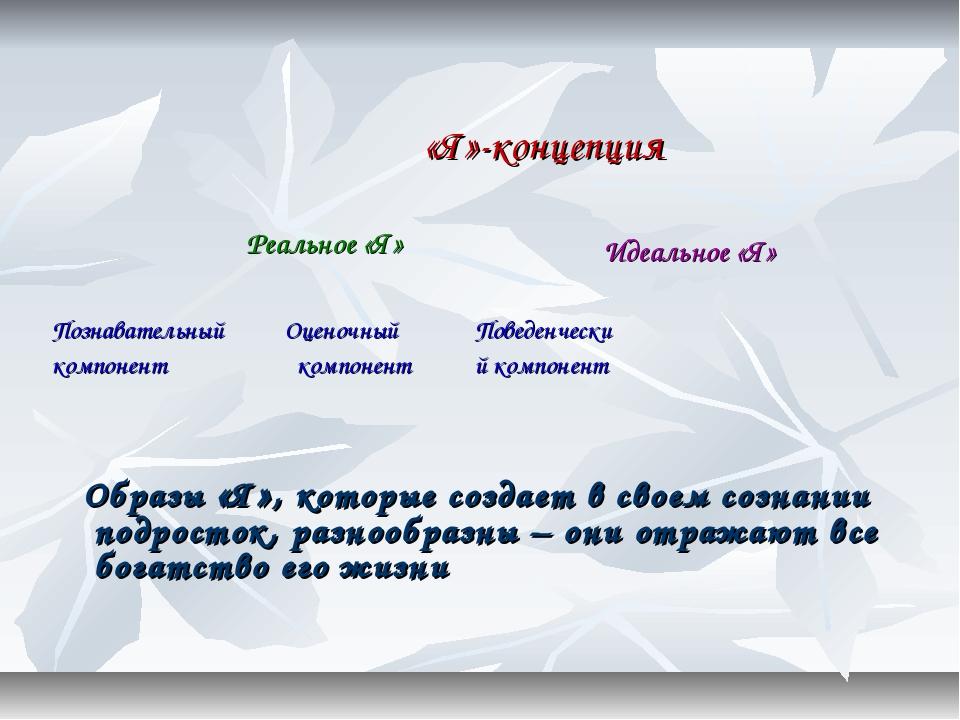 Образы «Я», которые создает в своем сознании подросток, разнообразны – они о...