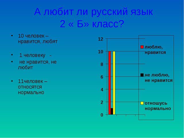 А любит ли русский язык 2 « Б» класс? 10 человек –нравится, любят 1 человеку...