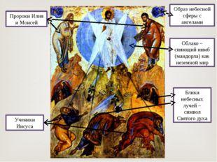 Образ небесной сферы с ангелами Облако – сияющий нимб (мандорла) как неземной