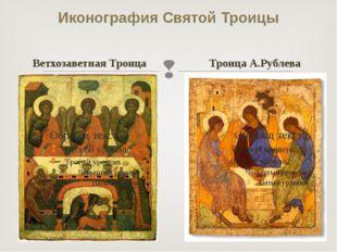 Иконография Святой Троицы Ветхозаветная Троица Троица А.Рублева  Ветхозаветн