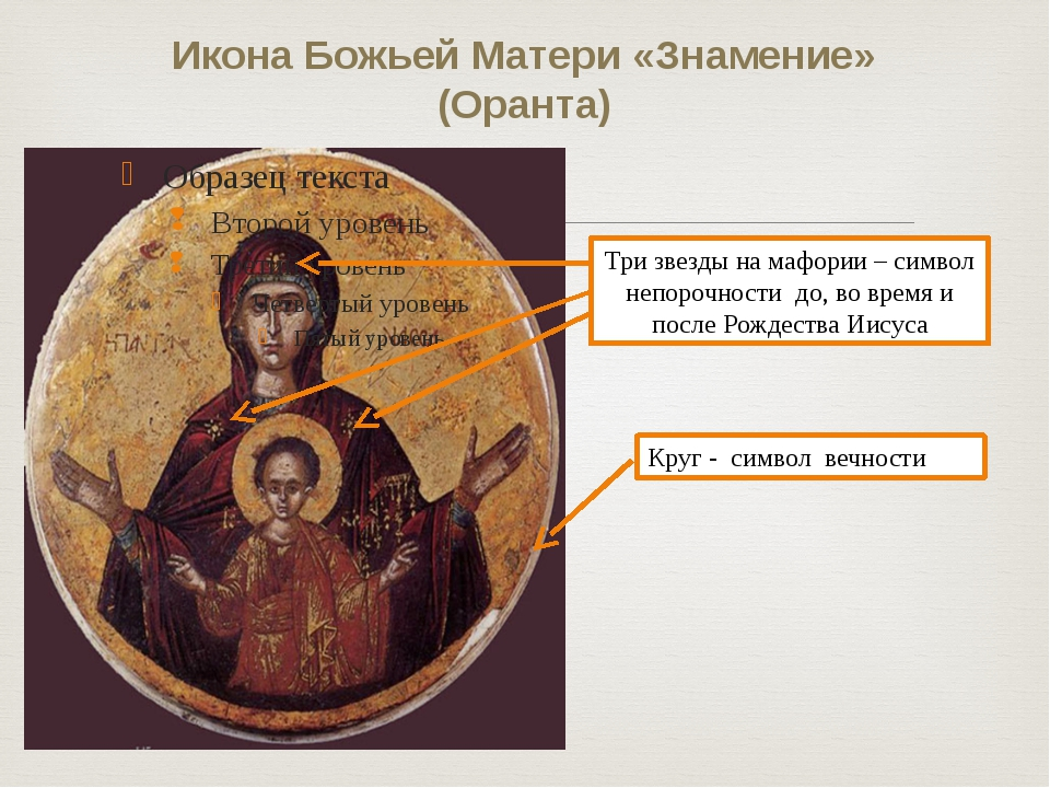 Икона Божьей Матери «Знамение» (Оранта) Три звезды на мафории – символ непоро...