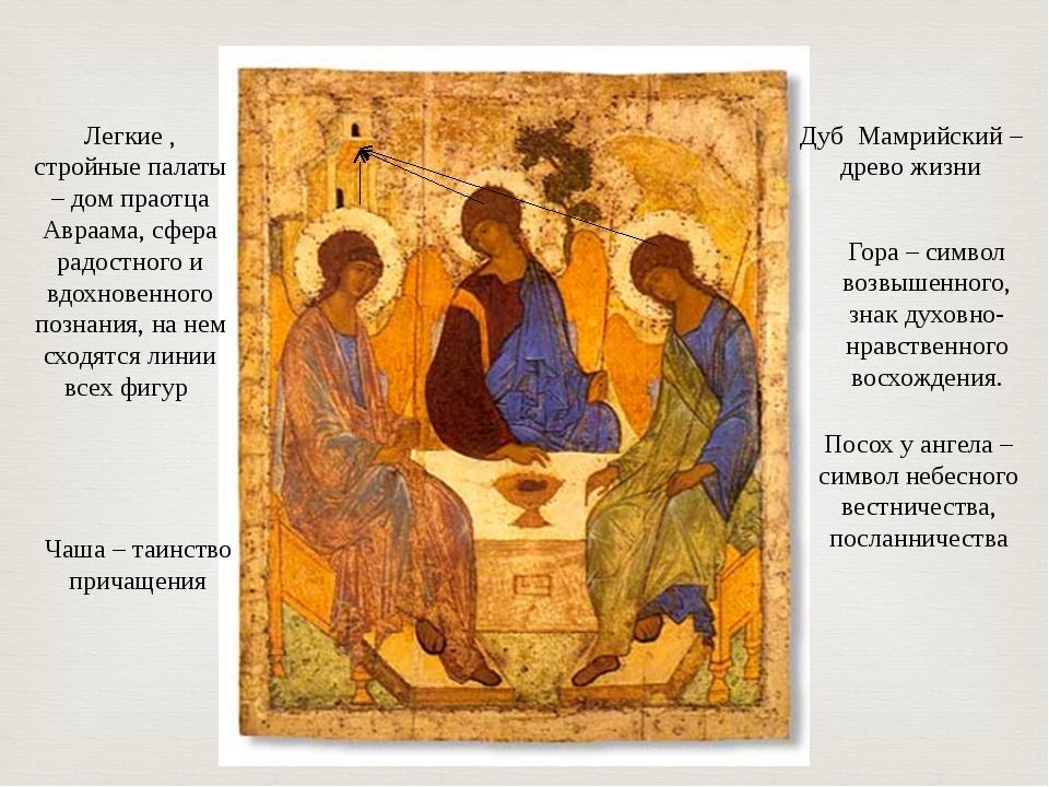 Посох у ангела – символ небесного вестничества, посланничества Дуб Мамрийский...