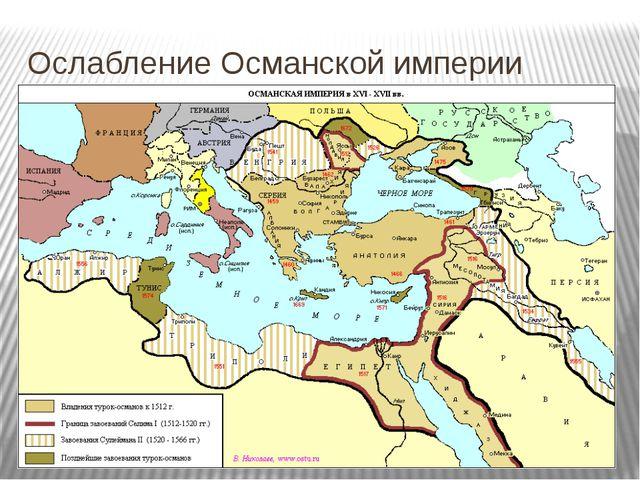 Ослабление Османской империи