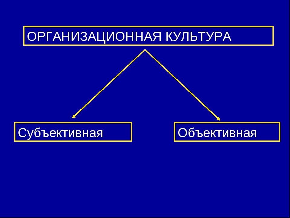 ОРГАНИЗАЦИОННАЯ КУЛЬТУРА Субъективная Объективная