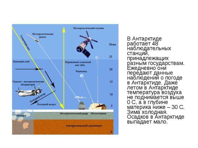 В Антарктиде работает 48 наблюдательных станций, принадлежащих разным государ...