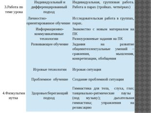 3 3.Работапо теме урока Индивидуальный и дифференцированный подход Индивидуа
