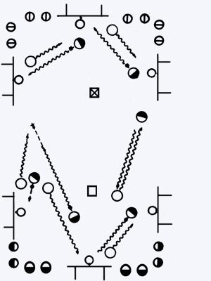 Попади в кольцо, двигаясь по кругу - спортивная игра (описание, правила, рекомендации)